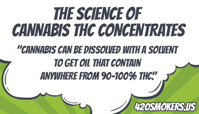 A Guide to THC Cartridges: Everything You Need to Know